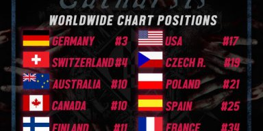 MACHINE HEAD - worldwide chart positions announced